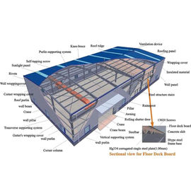 China Hot - Dip Galvanized Building Steel Frame With Completed Roof And Wall Claddying supplier
